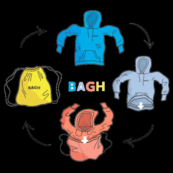 Illustratie BAGH